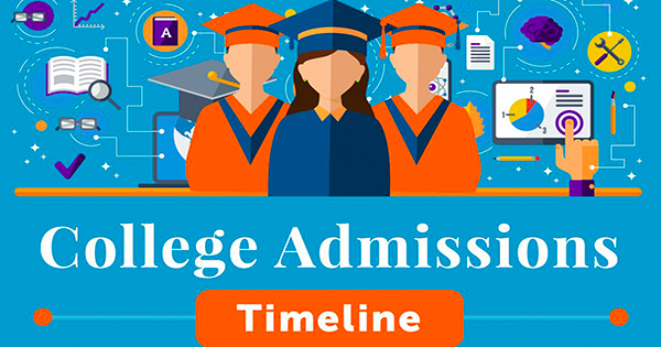 College admission time line